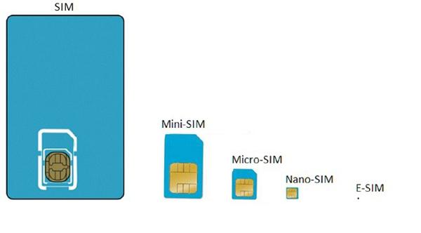 Evoluzione della SIM
