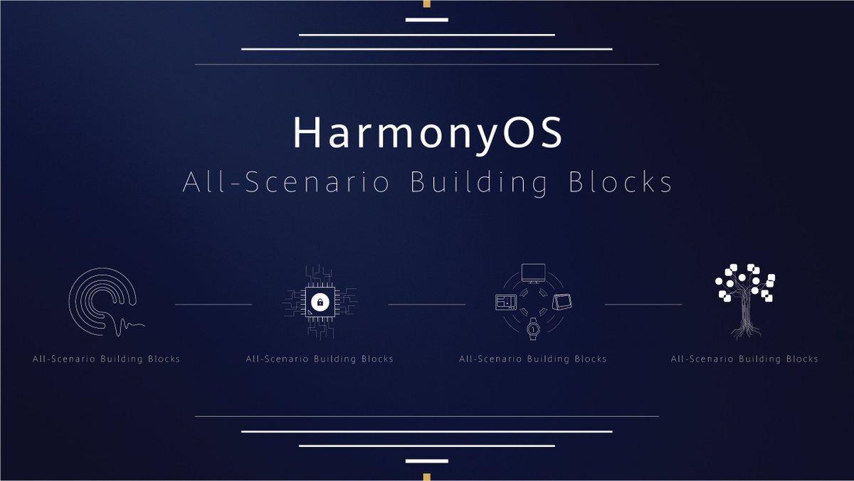 HarmonyOS 2.0: presto sarà disponibile sulla gamma Mate 40